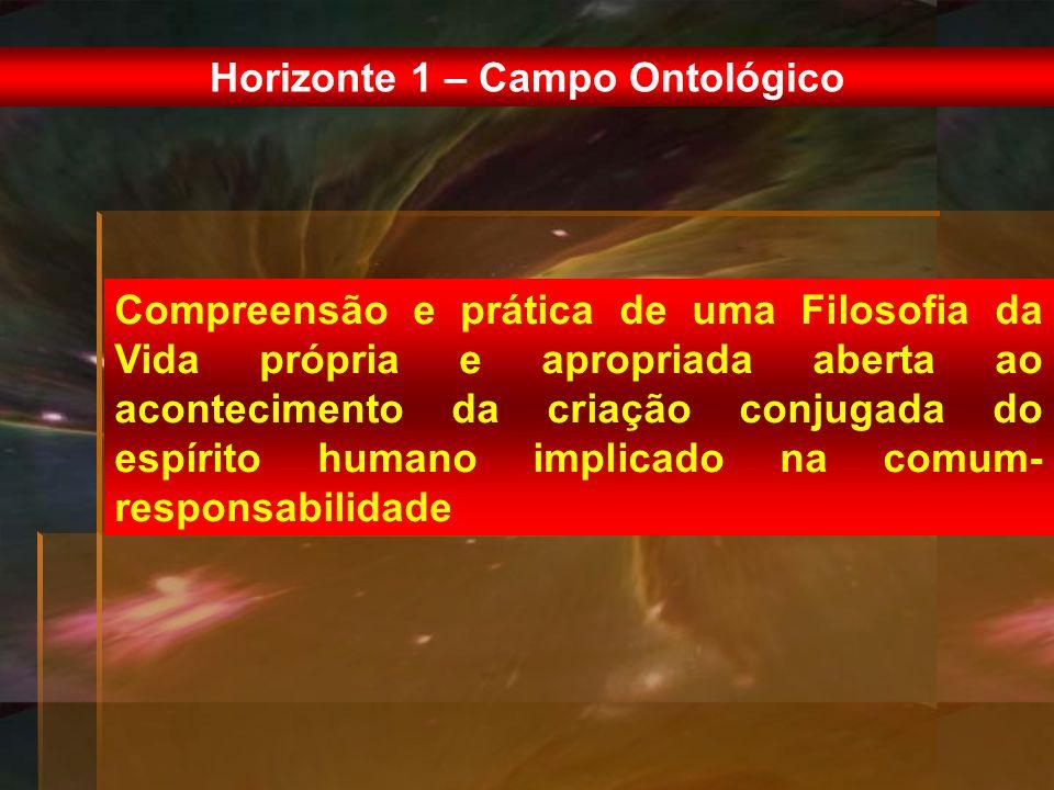 Horizonte 1 – Campo Ontológico Compreensão e prática de uma Filosofia da Vida própria e apropriada aberta ao acontecimento da criação conjugada do esp
