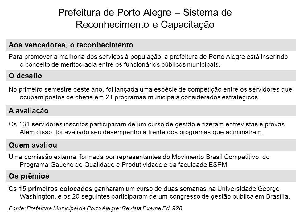 Aos vencedores, o reconhecimento Para promover a melhoria dos serviços à população, a prefeitura de Porto Alegre está inserindo o conceito de meritocr