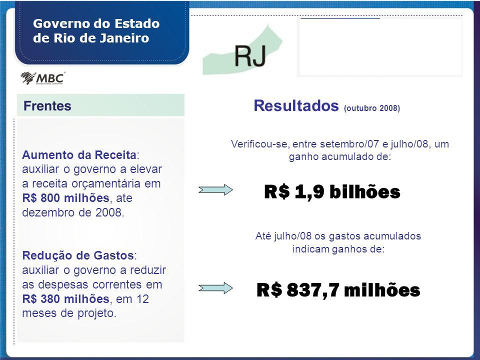Governo do Estado de Rio de Janeiro Aumento da Receita: auxiliar o governo a elevar a receita orçamentária em R$ 800 milhões, ate dezembro de 2008. Re