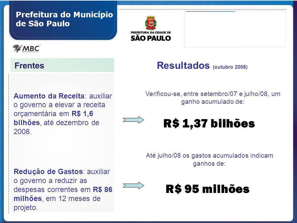 Prefeitura do Município de São Paulo Aumento da Receita: auxiliar o governo a elevar a receita orçamentária em R$ 1,6 bilhões, até dezembro de 2008. R