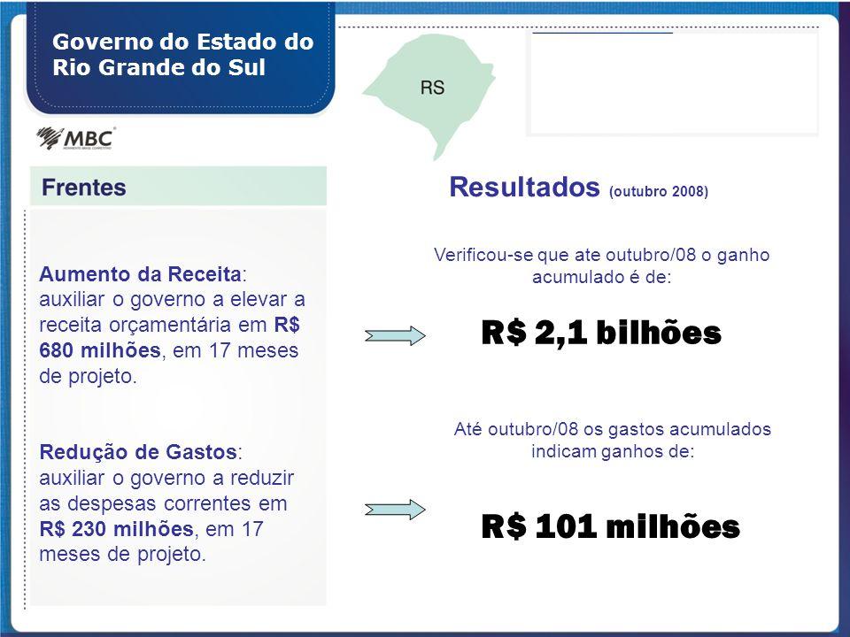 Governo do Estado do Rio Grande do Sul Aumento da Receita: auxiliar o governo a elevar a receita orçamentária em R$ 680 milhões, em 17 meses de projet