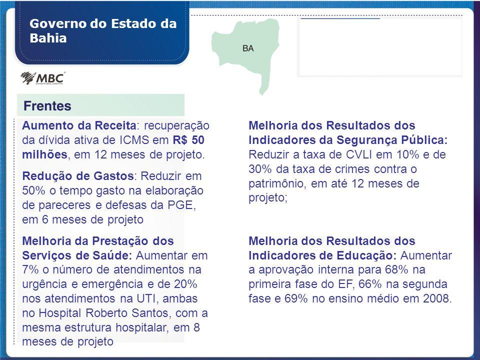 Governo do Estado da Bahia Aumento da Receita: recuperação da dívida ativa de ICMS em R$ 50 milhões, em 12 meses de projeto. Redução de Gastos: Reduzi