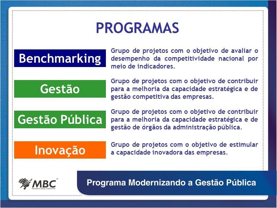 PROGRAMAS Benchmarking Grupo de projetos com o objetivo de avaliar o desempenho da competitividade nacional por meio de indicadores. Gestão Grupo de p