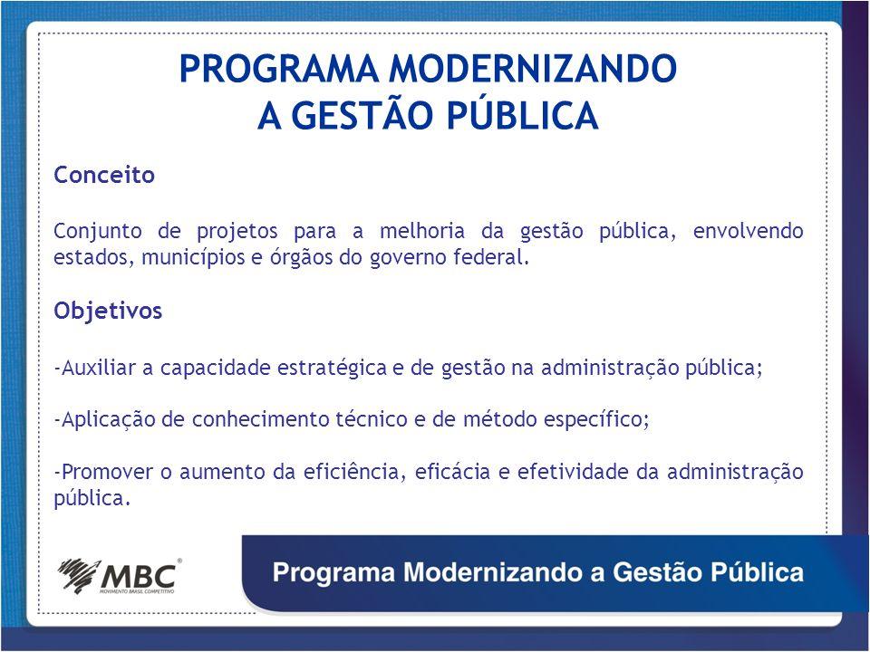 PROGRAMA MODERNIZANDO A GESTÃO PÚBLICA Conceito Conjunto de projetos para a melhoria da gestão pública, envolvendo estados, municípios e órgãos do gov