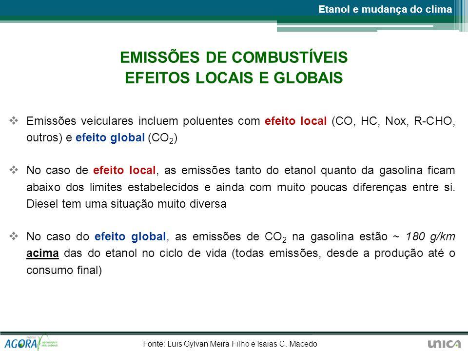 EMISSÕES DE COMBUSTÍVEIS EFEITOS LOCAIS E GLOBAIS Emissões veiculares incluem poluentes com efeito local (CO, HC, Nox, R-CHO, outros) e efeito global