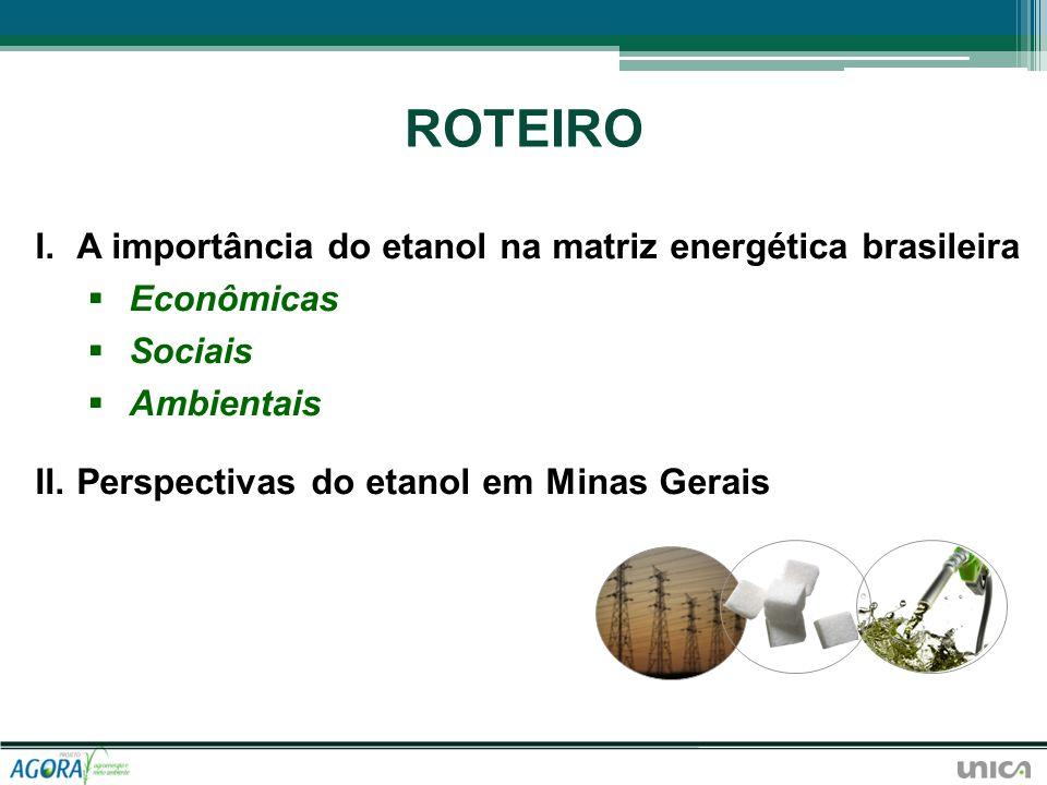 ROTEIRO I.A importância do etanol na matriz energética brasileira Econômicas Sociais Ambientais II.Perspectivas do etanol em Minas Gerais