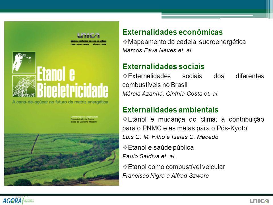 Externalidades econômicas Mapeamento da cadeia sucroenergética Marcos Fava Neves et. al. Externalidades sociais Externalidades sociais dos diferentes