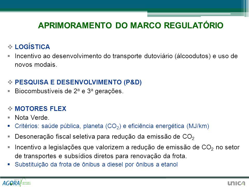 LOGÍSTICA Incentivo ao desenvolvimento do transporte dutoviário (álcoodutos) e uso de novos modais. PESQUISA E DESENVOLVIMENTO (P&D) Biocombustíveis d