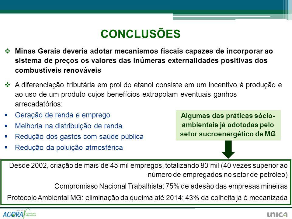 Minas Gerais deveria adotar mecanismos fiscais capazes de incorporar ao sistema de preços os valores das inúmeras externalidades positivas dos combust