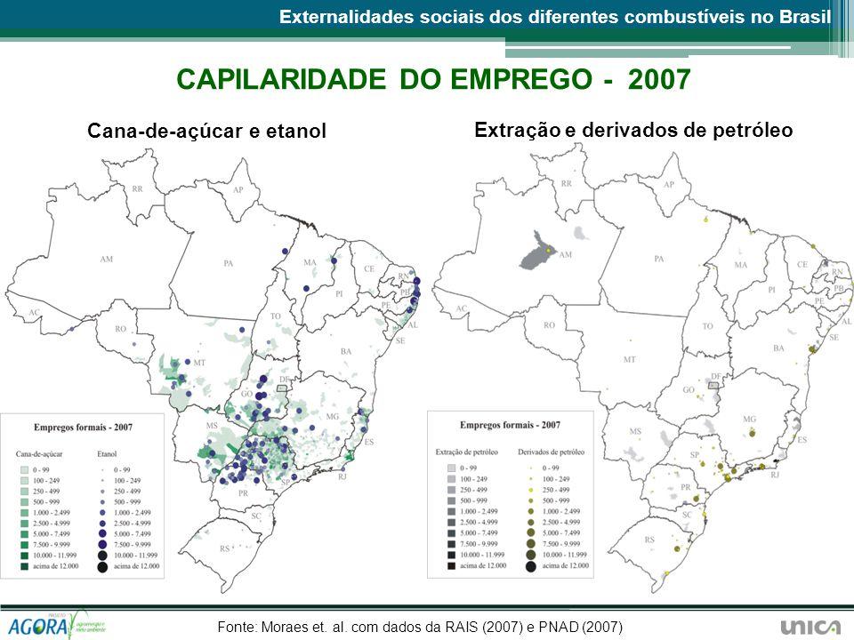 CAPILARIDADE DO EMPREGO - 2007 Cana-de-açúcar e etanol Extração e derivados de petróleo Externalidades sociais dos diferentes combustíveis no Brasil F