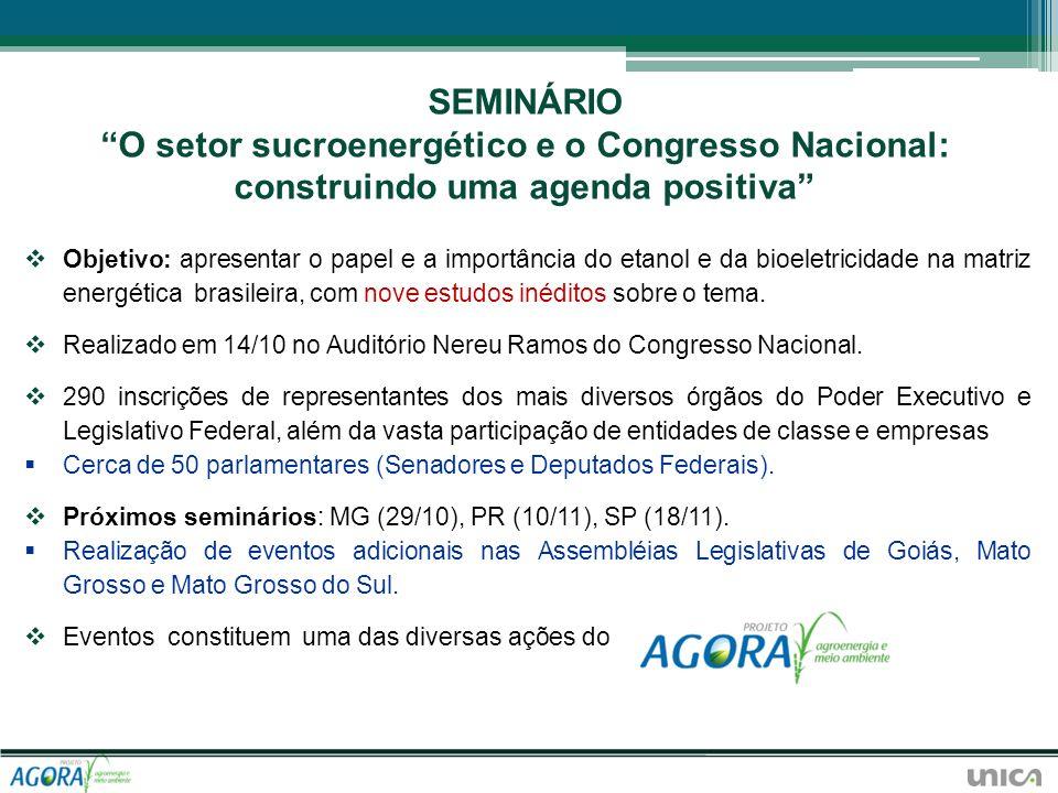 SEMINÁRIO O setor sucroenergético e o Congresso Nacional: construindo uma agenda positiva Objetivo: apresentar o papel e a importância do etanol e da