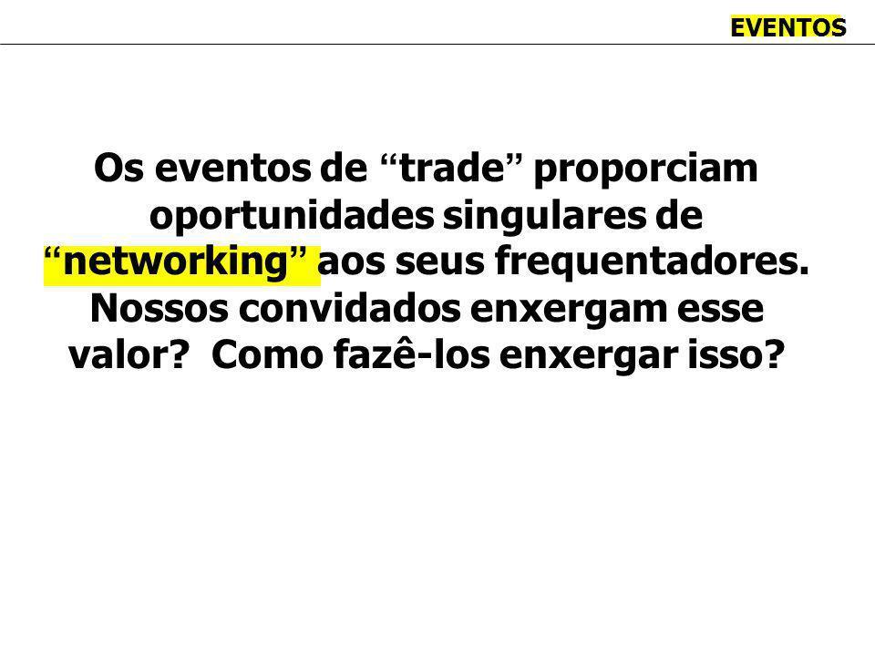 EVENTOS Os eventos de trade proporciam oportunidades singulares de networking aos seus frequentadores.