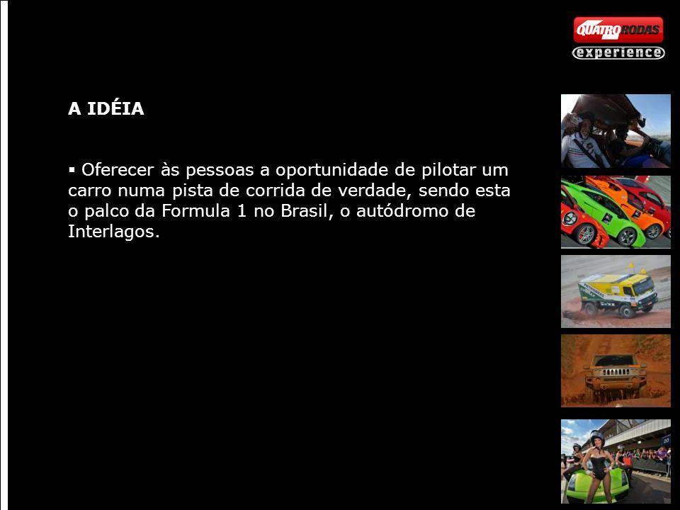 A IDÉIA Oferecer às pessoas a oportunidade de pilotar um carro numa pista de corrida de verdade, sendo esta o palco da Formula 1 no Brasil, o autódromo de Interlagos.