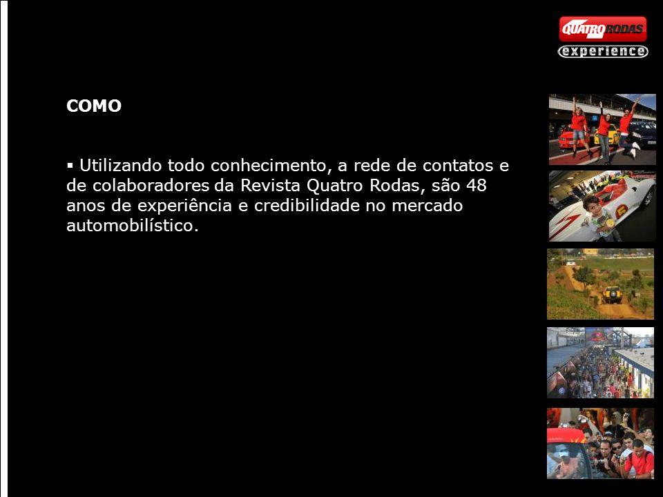 COMO Utilizando todo conhecimento, a rede de contatos e de colaboradores da Revista Quatro Rodas, são 48 anos de experiência e credibilidade no mercado automobilístico.