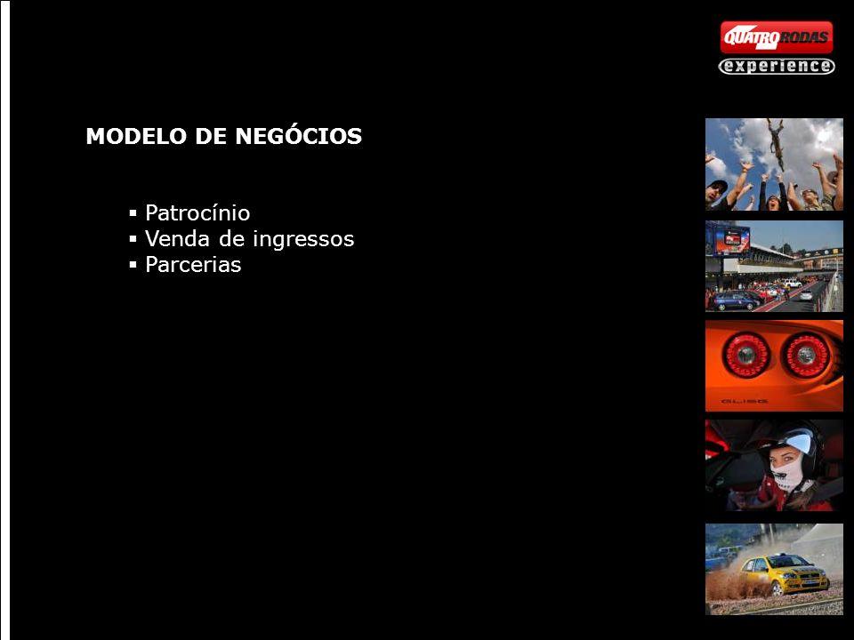 MODELO DE NEGÓCIOS Patrocínio Venda de ingressos Parcerias