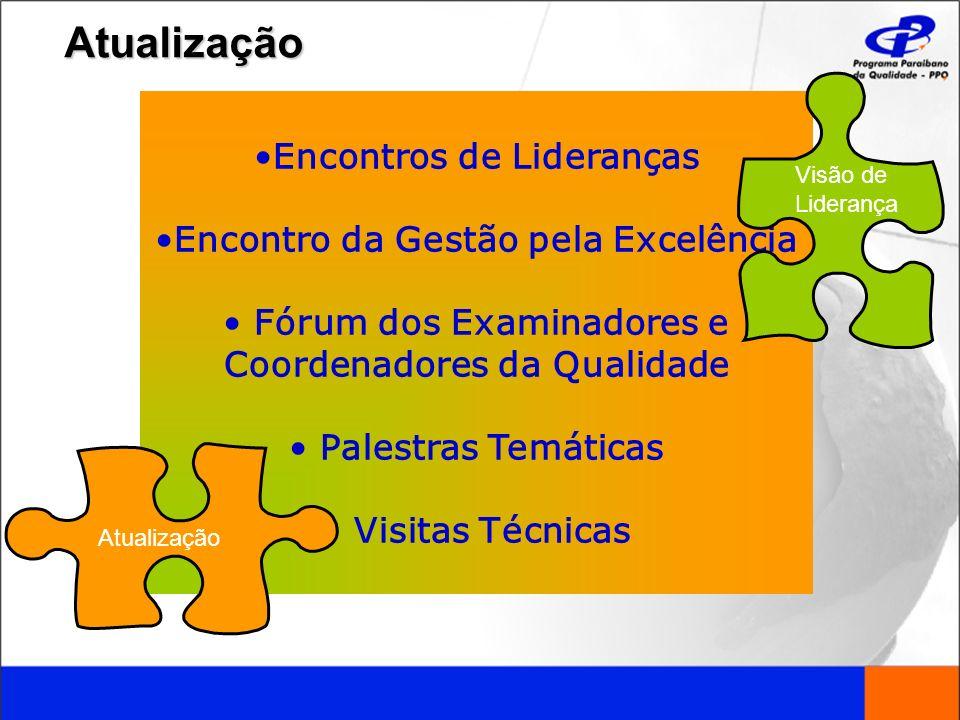 Encontros de Lideranças Encontro da Gestão pela Excelência Fórum dos Examinadores e Coordenadores da Qualidade Palestras Temáticas Visitas Técnicas Vi