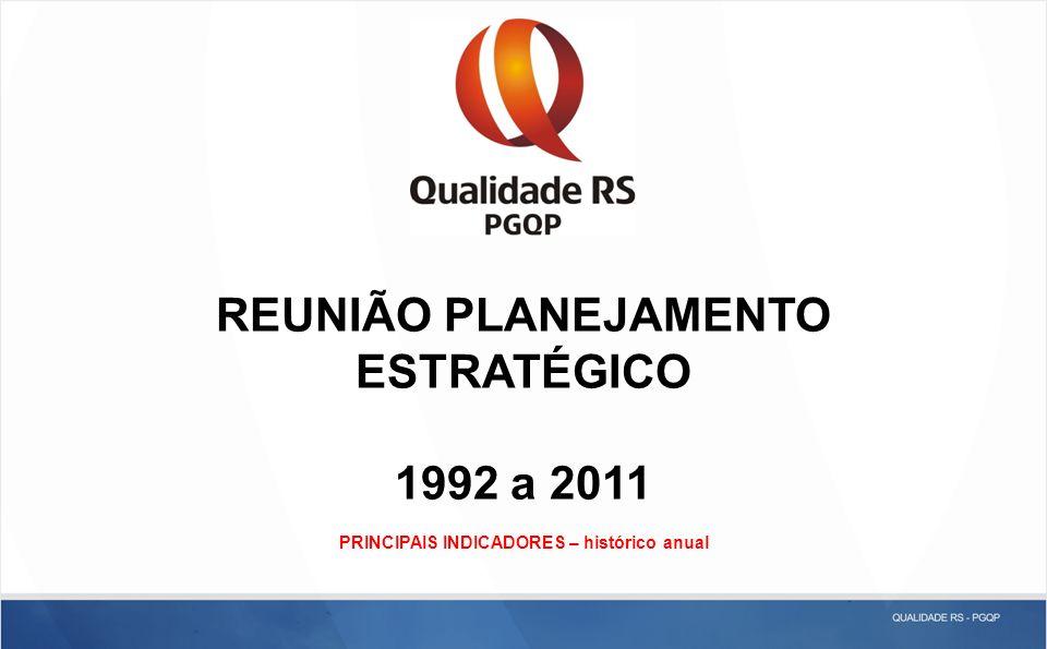 REUNIÃO PLANEJAMENTO ESTRATÉGICO 1992 a 2011 PRINCIPAIS INDICADORES – histórico anual