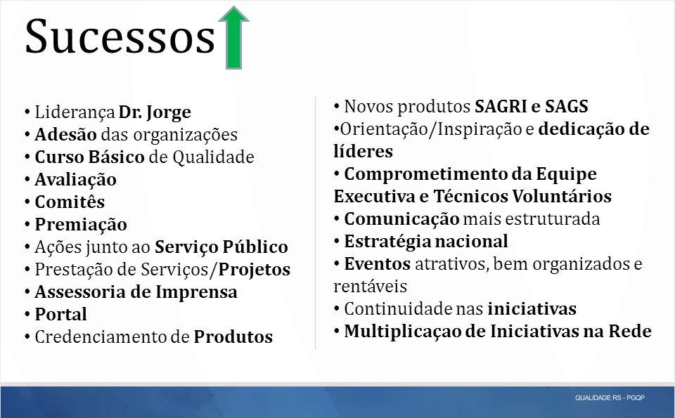 Sucessos Novos produtos SAGRI e SAGS Orientação/Inspiração e dedicação de líderes Comprometimento da Equipe Executiva e Técnicos Voluntários Comunicaç