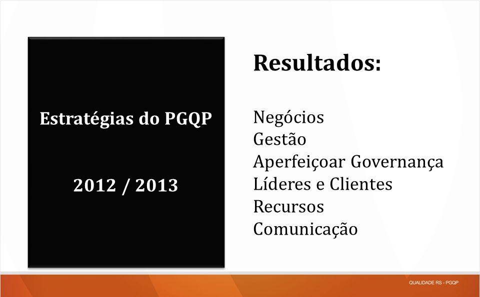 Estratégias do PGQP 2012 / 2013 Estratégias do PGQP 2012 / 2013 Resultados: Negócios Gestão Aperfeiçoar Governança Líderes e Clientes Recursos Comunic