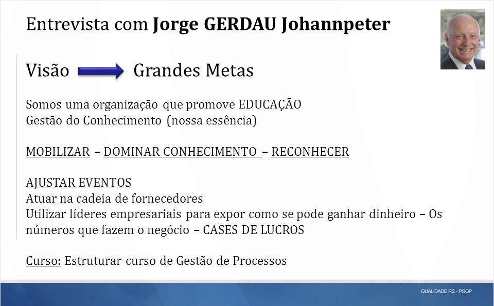 Entrevista com Jorge GERDAU Johannpeter Visão Grandes Metas Somos uma organização que promove EDUCAÇÃO Gestão do Conhecimento (nossa essência) MOBILIZ