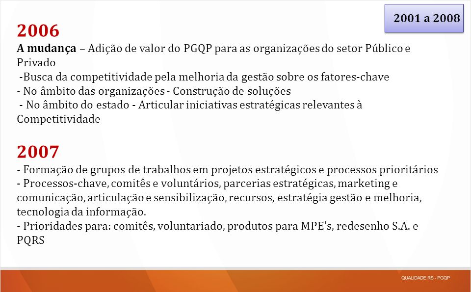 2008 - 2011 Estratégias do PGQP