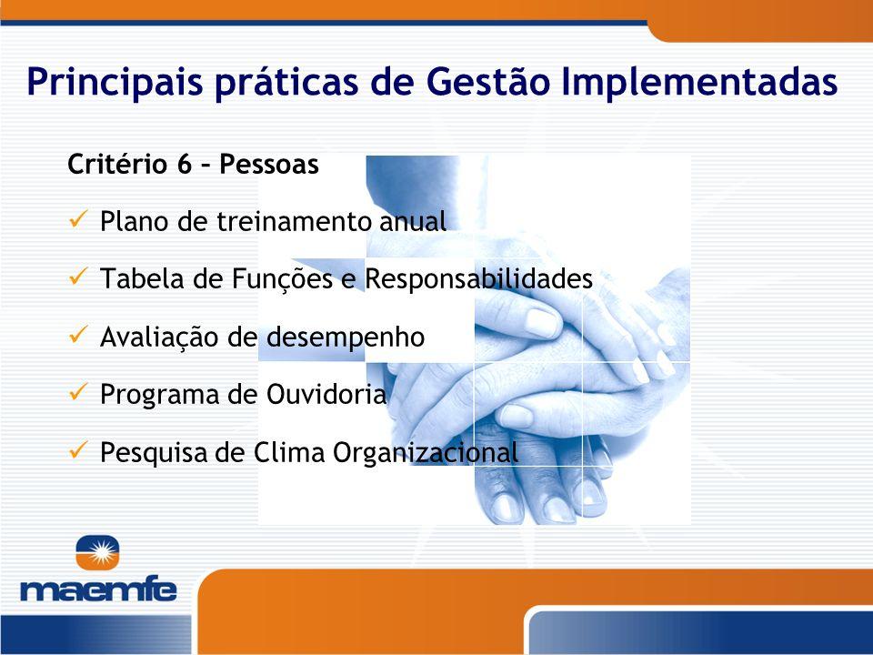 Principais práticas de Gestão Implementadas Critério 6 – Pessoas Plano de treinamento anual Tabela de Funções e Responsabilidades Avaliação de desempe