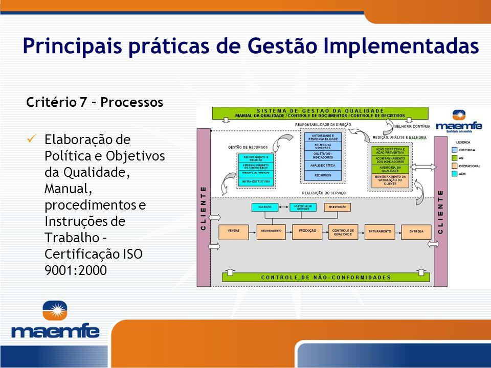 Principais práticas de Gestão Implementadas Critério 7 – Processos Elaboração de Política e Objetivos da Qualidade, Manual, procedimentos e Instruções