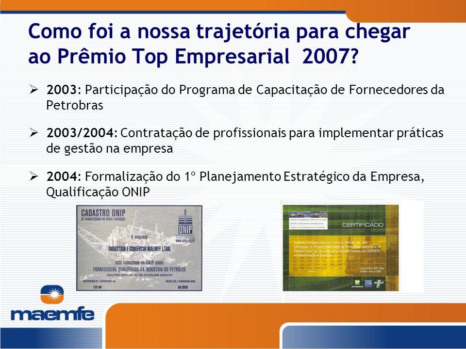 Como foi a nossa trajetória para chegar ao Prêmio Top Empresarial 2007? 2003: Participação do Programa de Capacitação de Fornecedores da Petrobras 200