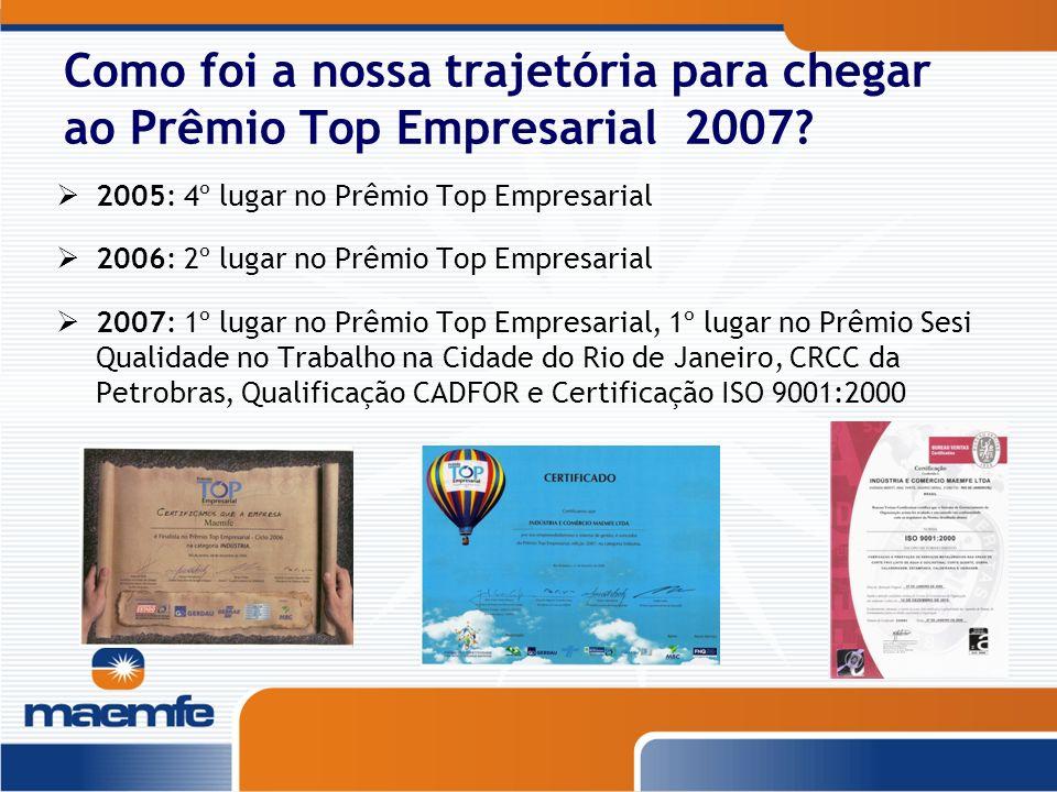 Como foi a nossa trajetória para chegar ao Prêmio Top Empresarial 2007? 2005: 4º lugar no Prêmio Top Empresarial 2006: 2º lugar no Prêmio Top Empresar