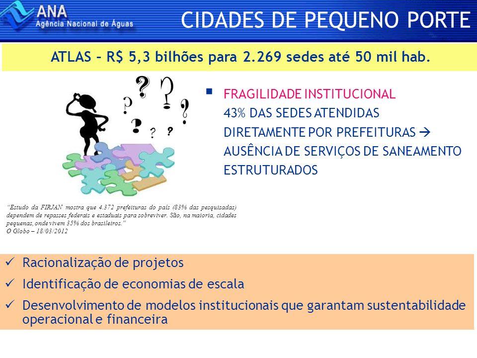 CIDADES DE PEQUENO PORTE FRAGILIDADE INSTITUCIONAL 43% DAS SEDES ATENDIDAS DIRETAMENTE POR PREFEITURAS AUSÊNCIA DE SERVIÇOS DE SANEAMENTO ESTRUTURADOS
