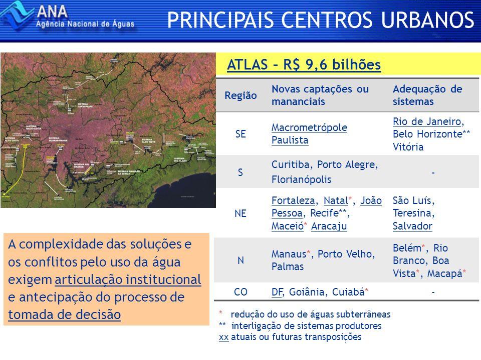 PRINCIPAIS CENTROS URBANOS ATLAS – R$ 9,6 bilhões Região Novas captações ou mananciais Adequação de sistemas SE Macrometrópole Paulista Rio de Janeiro