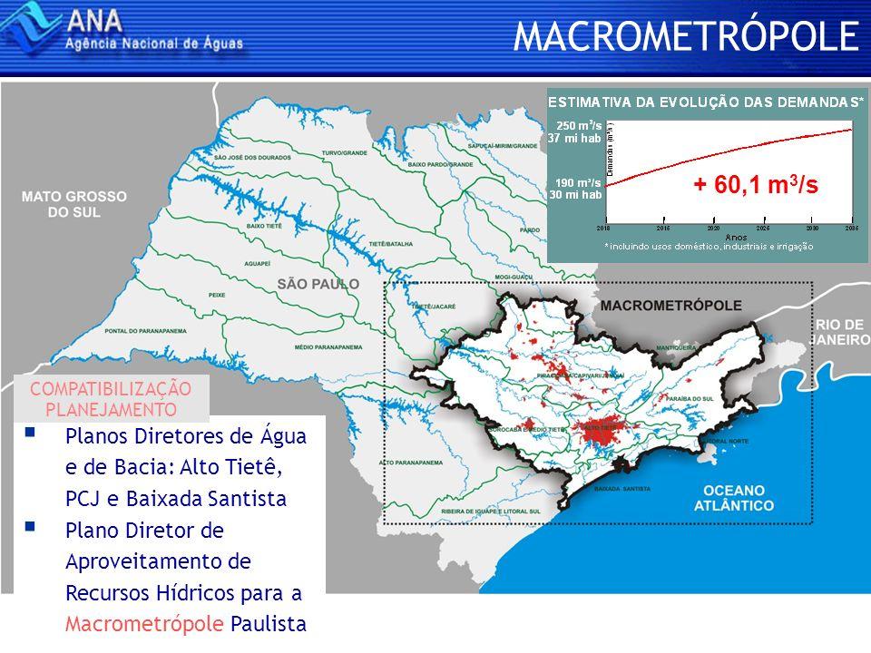 MACROMETRÓPOLE Planos Diretores de Água e de Bacia: Alto Tietê, PCJ e Baixada Santista Plano Diretor de Aproveitamento de Recursos Hídricos para a Mac