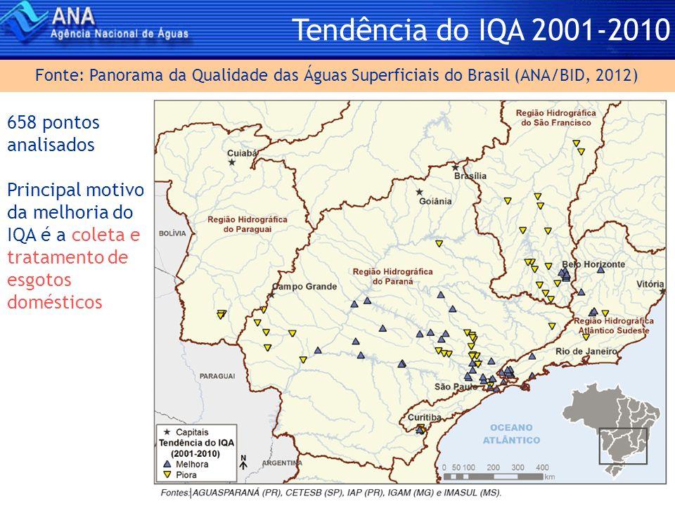 17 Tendência do IQA 2001-2010 658 pontos analisados Principal motivo da melhoria do IQA é a coleta e tratamento de esgotos domésticos Fonte: Panorama