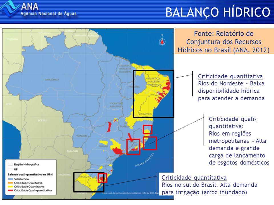 BALANÇO HÍDRICO Criticidade quantitativa Rios no sul do Brasil. Alta demanda para irrigação (arroz inundado) Criticidade quantitativa Rios do Nordeste