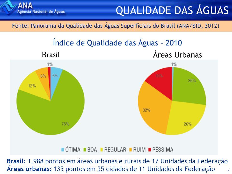4 Índice de Qualidade das Águas - 2010 Brasil Áreas Urbanas Brasil: 1.988 pontos em áreas urbanas e rurais de 17 Unidades da Federação Áreas urbanas: