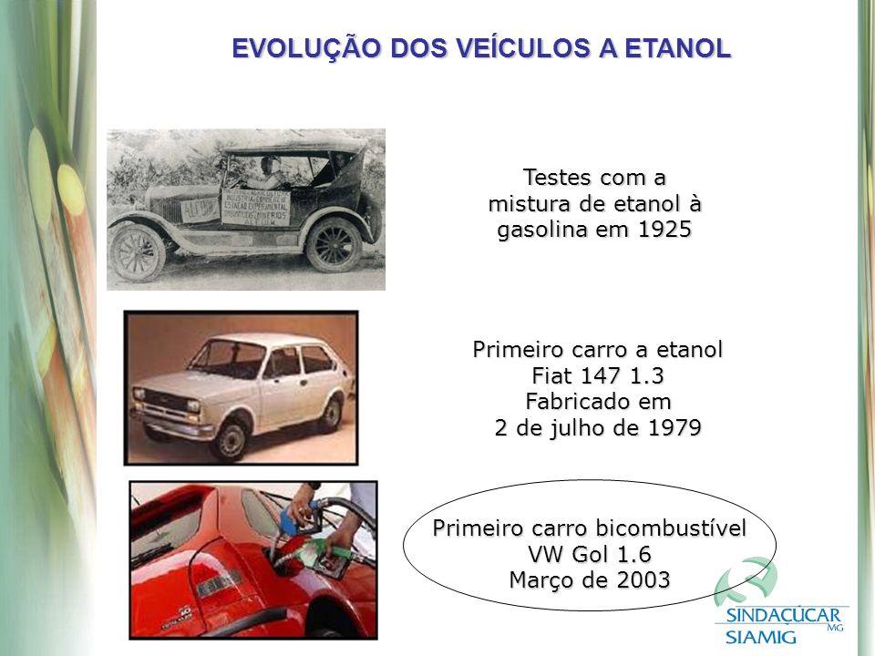 Primeiro carro a etanol Fiat 147 1.3 Fabricado em 2 de julho de 1979 Testes com a mistura de etanol à gasolina em 1925 Primeiro carro bicombustível VW Gol 1.6 Março de 2003 EVOLUÇÃO DOS VEÍCULOS A ETANOL