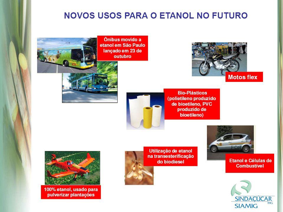 NOVOS USOS PARA O ETANOL NO FUTURO