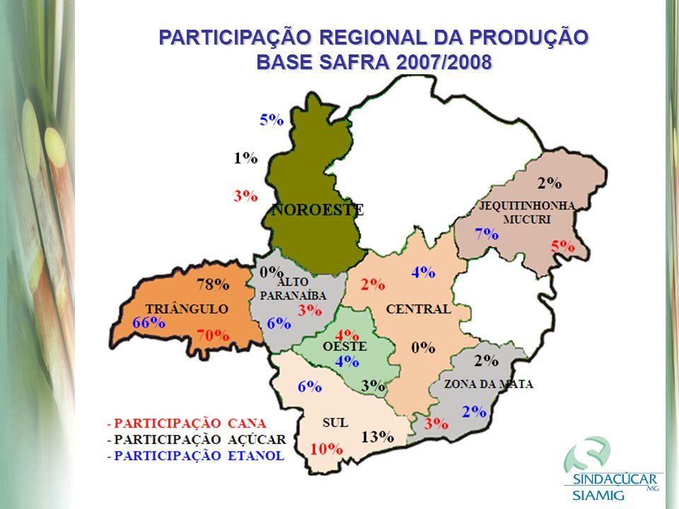 PARTICIPAÇÃO REGIONAL DA PRODUÇÃO BASE SAFRA 2007/2008