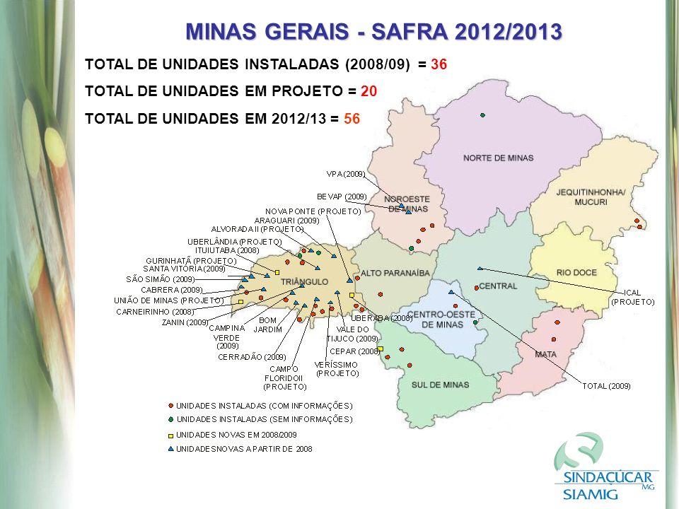 MINAS GERAIS - SAFRA 2012/2013 TOTAL DE UNIDADES INSTALADAS (2008/09) = 36 TOTAL DE UNIDADES EM PROJETO = 20 TOTAL DE UNIDADES EM 2012/13 = 56