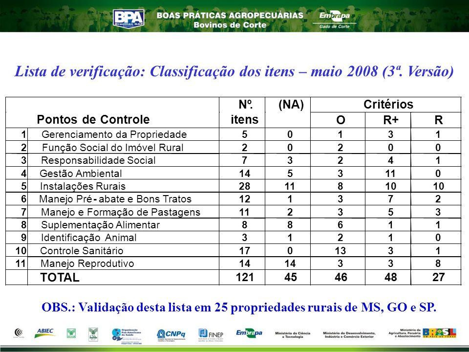 OBS.: Validação desta lista em 25 propriedades rurais de MS, GO e SP.