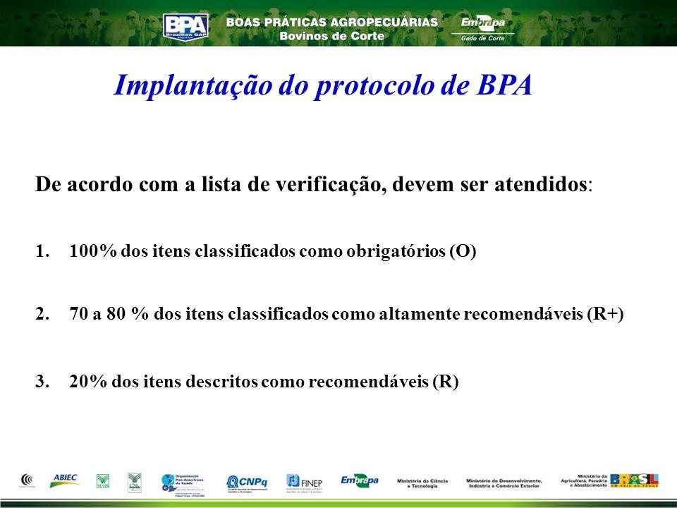 Implantação do protocolo de BPA De acordo com a lista de verificação, devem ser atendidos: 1.100% dos itens classificados como obrigatórios (O) 2.70 a