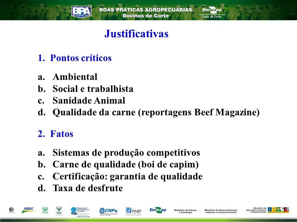 Justificativas 1. Pontos críticos a.Ambiental b.Social e trabalhista c.Sanidade Animal d.Qualidade da carne (reportagens Beef Magazine) 2. Fatos a. Si
