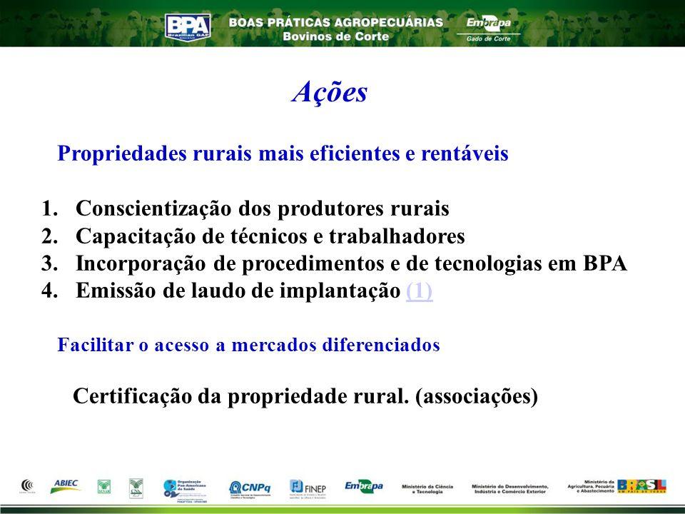 Propriedades rurais mais eficientes e rentáveis 1.Conscientização dos produtores rurais 2.Capacitação de técnicos e trabalhadores 3.Incorporação de pr