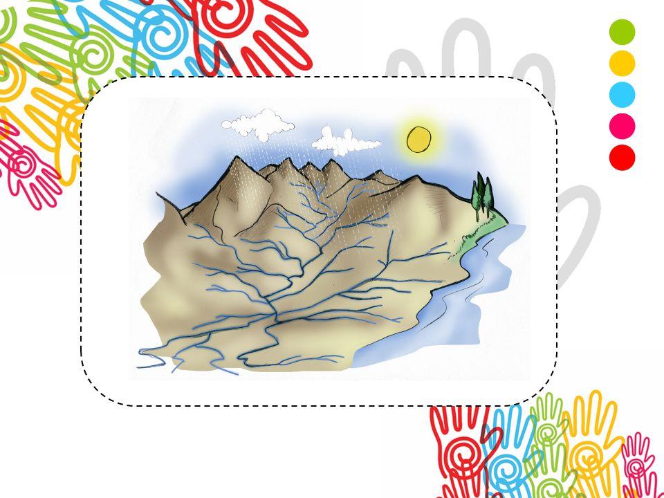 Bacias Hidrográficas Fonte das imagens: apresentação Inst. Ecoar