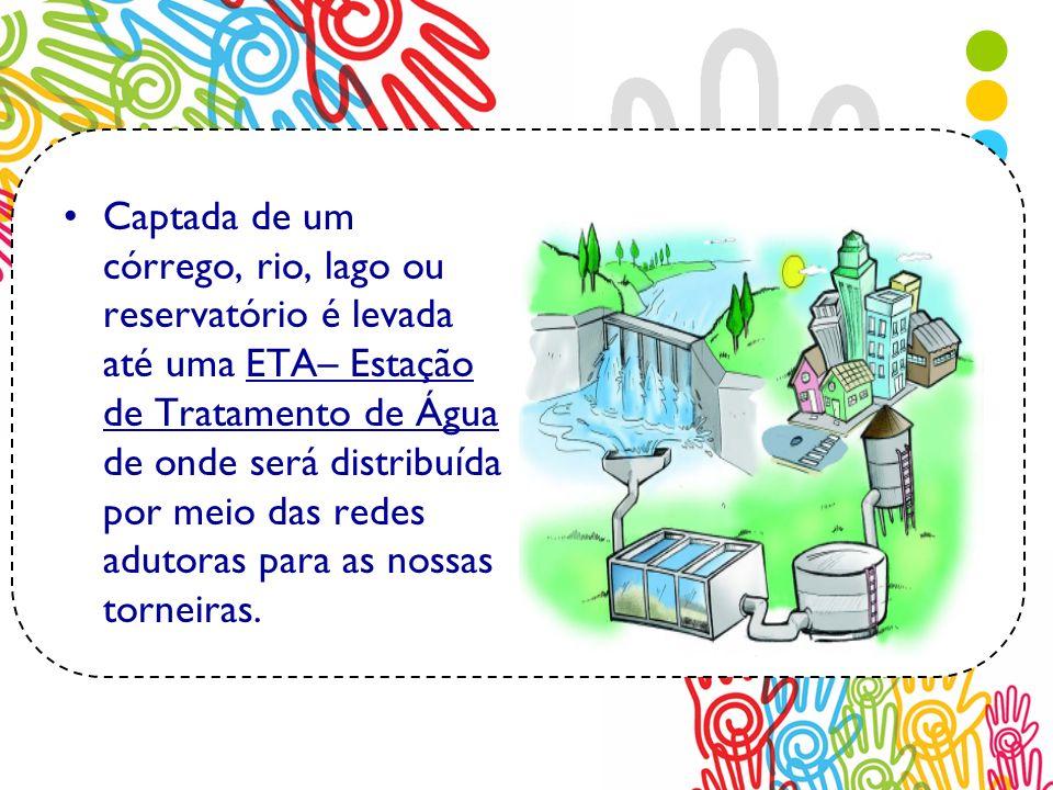 Água: De onde vem ? Captada de um córrego, rio, lago ou reservatório é levada até uma ETA– Estação de Tratamento de Água de onde será distribuída por