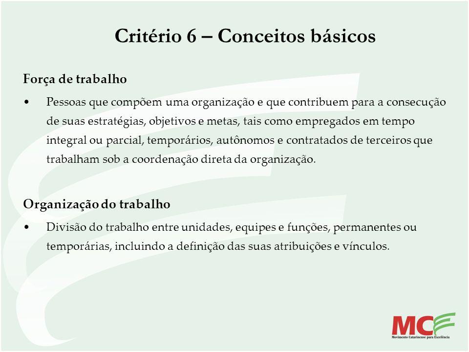 Critério 6 – Conceitos básicos Força de trabalho Pessoas que compõem uma organização e que contribuem para a consecução de suas estratégias, objetivos