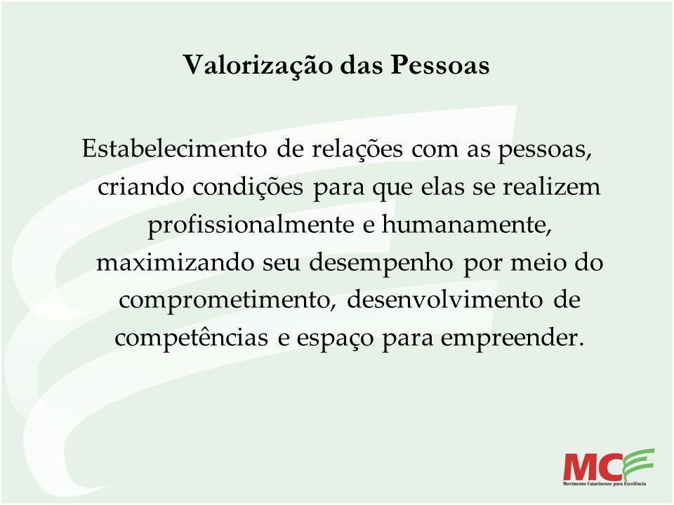Valorização das Pessoas Estabelecimento de relações com as pessoas, criando condições para que elas se realizem profissionalmente e humanamente, maxim