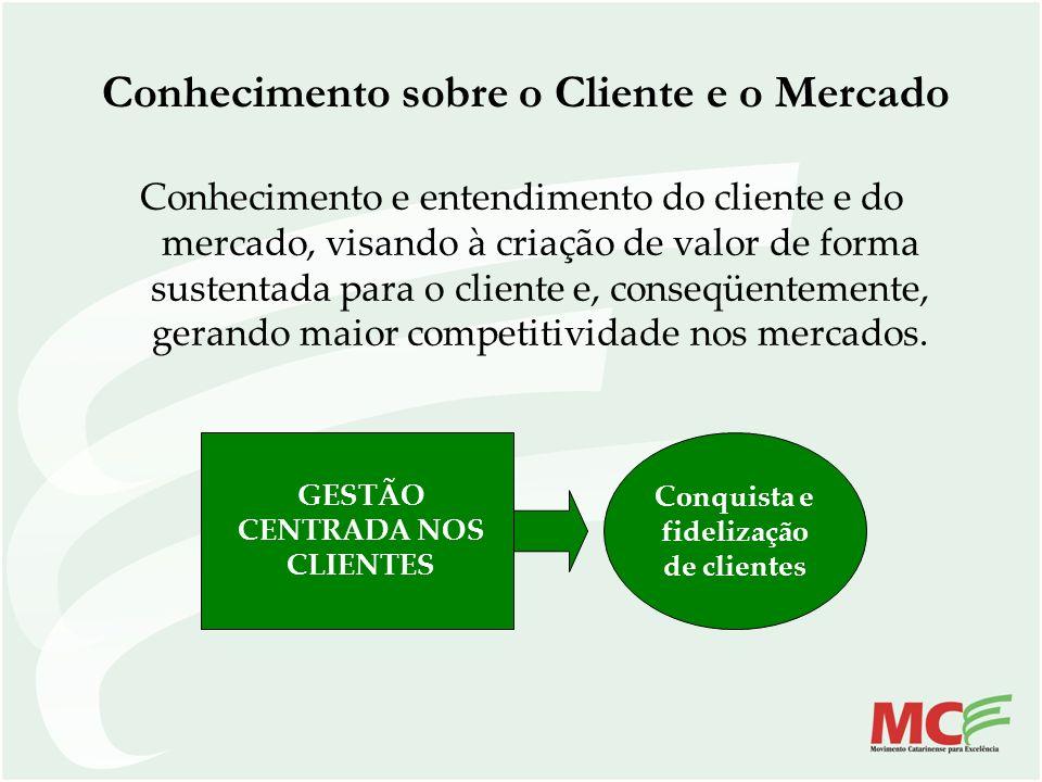 Conhecimento sobre o Cliente e o Mercado Conhecimento e entendimento do cliente e do mercado, visando à criação de valor de forma sustentada para o cl