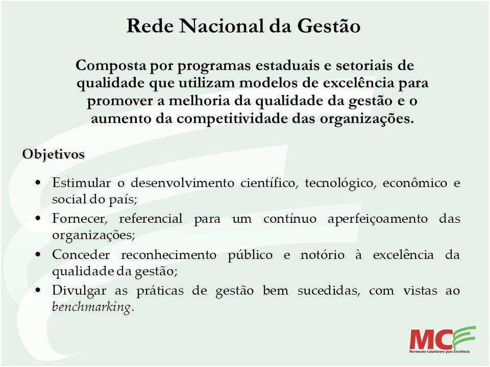 Rede Nacional da Gestão Composta por programas estaduais e setoriais de qualidade que utilizam modelos de excelência para promover a melhoria da quali