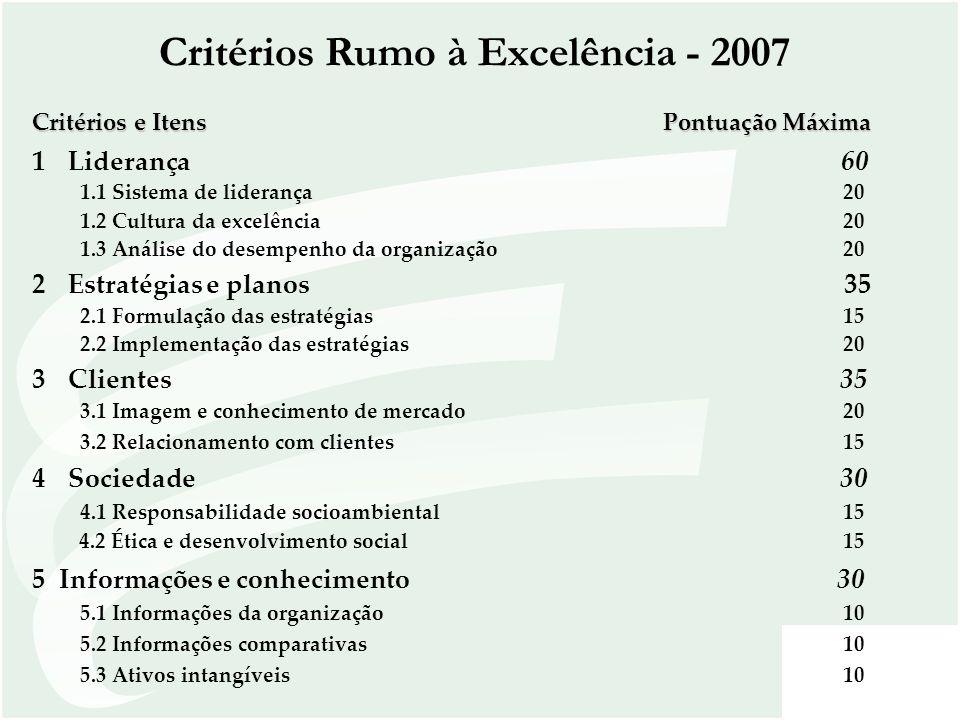 Critérios Rumo à Excelência - 2007 Critérios e Itens Pontuação Máxima 1Liderança 60 1.1 Sistema de liderança 20 1.2 Cultura da excelência 20 1.3 Análi